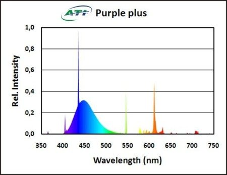 ATI Purple Plus 39W T5