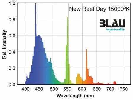 Blau New Reef Day 15000K 54 W T5